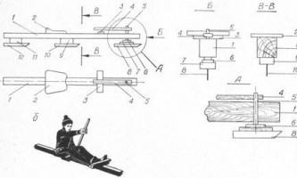Академическая гребля и её арсенал устройств для подготовки спортсменов.