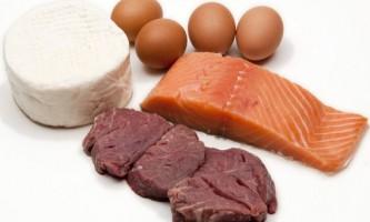 Белковая диета для похудения | меню и рецепты белковой диеты