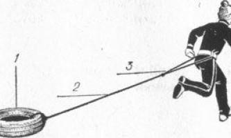 Как развить прыгучесть или тренировочные устройства для прыжков в высоту способом фосбери флоп.