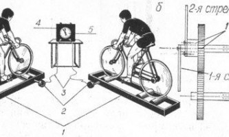 Как сделать механический велоспидометр своими руками?