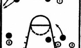 Личная защита с групповым отбором мяча