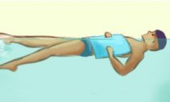 Обучение плаванию кролем на спине