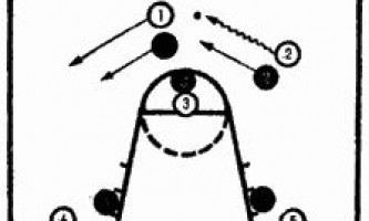 Смешанная защита «треугольник и двое»