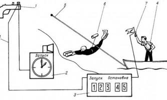 Судейство соревнований по подводному ориентированию