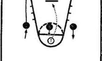 Упражнения в борьбе за мяч при неудачном броске